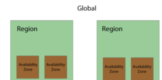 What are AWS Regions & Availability Zones?