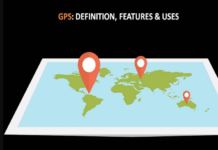 What is GPS (Global Positioning System)? Definition and Uses