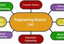 What Are the Top 5 Engineering Courses One Should Pursue?